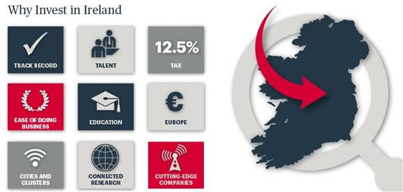 Why Invest in Ireland